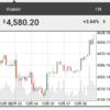 ビットコイン上昇に乗じて?、Monero(Xmr)とAugur(Rep)の2銘柄をお買い上げです。
