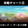 Switch版フェノトピア(PHOENOTOPIA)の攻略チャート②(ヒマワリロ-ド ~ アータイの町周辺)