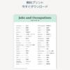 英語の職業の単語一覧!日常でよく使う聞き方・言い方も紹介!