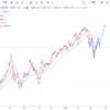 株式トレードポジション報告(20210319)