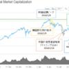 仮想通貨 暴落からの回復 今後はどうなる?何を買えばいいか?下落イベント毎に考察