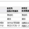 マジ?【韓国】文在寅・次期大統領「韓日関係は日本がさらに反省すれば解決!慰安婦像は真の独立宣言!」