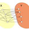 Chordal Graph: Maximum Cardinality Search