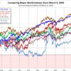 世界のマーケットにも目を向けるべき理由