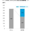 コメダホールディングス(3543)企業分析②