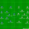 【マッチレビュー】20-21 ラ・リーガ第5節 バルセロナ対セビージャ