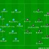 UCL16-17-C1-マンチェスターシティ.vs.ボルシアMG
