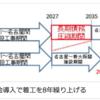 リニア問題:リニア中央新幹線はいばらの道だ。