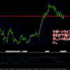 【USD/JPY 売り】下落トレンドは継続中