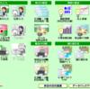 【e21まいスター】銀行信販データ受信機能を使う経理事務。