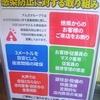 [21/04/25]「キッチン ポトス」(名護店)で「サーロインステーキ&ヒレカツ丼」(5の日特価30食限定) 500円 #LocalGuides