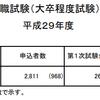 国家総合職 教養区分 1次試験 数的処理の対策 (1次試験の合格点について)