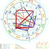 2020/10/10 蟹座下弦の月のホロスコープ