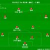【J1 2nd 第12節】鹿島 3 - 0 磐田 疑惑のPK判定が勝負の行方を決したすっきりしない完勝