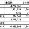 5月14日 資産棚卸 13,330,752