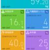 体重報告 2017/08/01