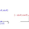 【TikZ】2次元回転行列の導出で用いた図