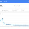 令和時代の仮想通貨はどうなる?