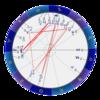 2020年12月30日 蟹座満月のホロスコープ