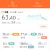 2017/10/09 糖質制限ダイエット28日目