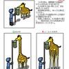 動物イラスト:キリンの首を長くする仕事