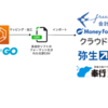 多種多様な会計ソフトと接続するためのSaaSの作り方