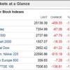 アメリカ株が下落して思うこと