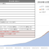 日本銀行によるETF/J-REITの買入れ並びにETF貸付け推移(開始来~2021年2月迄)