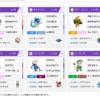 【USUM】シーズン9使用構築 アグロクチート【MFR2166-12位】