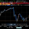 【株式投資】ハイテク一辺倒から裾野が広がる兆しが、GSのTOPIX先物売りに注意