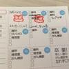 1年検診終了!鬼の採血13本!