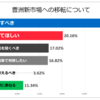 【公約決定】豊洲市場問題に見る政党に求めること