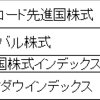 外国株式クラス 2016年騰落率比較 たわら/ニッセイ/SMT/NYダウ