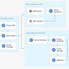 Google App Engine (GAE) を使って Go Web アプリ/静的 Web コンテンツを公開する (その1)