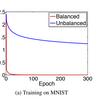 重みのスケールに依存しないSGD: Path Normalized Optimization in Deep Neural Network