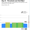 2016/6/11 Hunter's Challenge - Week 3 Day 5 - Threshold and Vo2 Max!