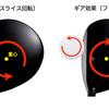 ギア効果 / ボールにスピンがかかるメカニズム