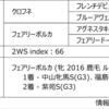 POG2020-2021ドラフト対策 No.55 フミチャン