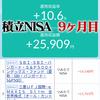 積立NISA9ヶ月目の実績〜主婦のお金の話〜