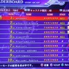 (PS3)カラドリウス ブレイズ -5 鬼の居ぬ間にランキング荒らし