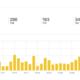 祝!ついに100記事を突破!アクセスやブログへの思いなど色々書く。