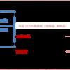 国石 ヒスイの古代史(翡翠)(10)丁未の乱は古墳(モノノベ)時代を強制終了した経済の覇権戦争 ★★★ 物部さん考(16)