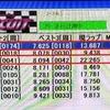 MM2アルミとCalさんマウント(MM3樹脂)を走り比べてみた  ~竹川サーキットでの結果~ ※2021/04/05 06:10 追記あり