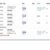 【悲報】KUL発券のプレエコEクラス値上がりのお知らせ