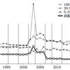 毎月勤労統計調査に関する公開情報の収集と評価
