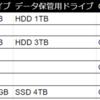 PCパーツの購入記録ふりかえり;  WD Blue SN550, GeForce 1660 SUPER, Blu-ray外付けドライブ