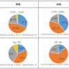 UTMB研究:完走率の傾向について_UTMB2019リザルトを整理して解ったこと