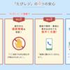 【2018.4.19】渡航中も安心、たびレジ(外務省)の登録
