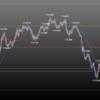 欧州時間の米ドルの見通し アメリカ利上げで豪ドル下落