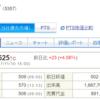 【適示開示】ヨータイ(5357)の中間決算発表と株価への影響 2